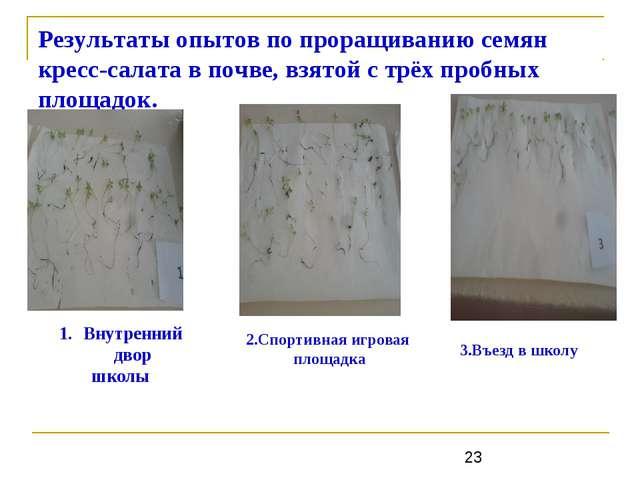 Результаты опытов по проращиванию семян кресс-салата в почве, взятой с трёх п...