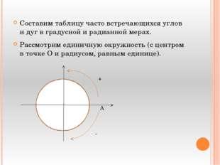 Составим таблицу часто встречающихся углов и дуг в градусной и радианной мер