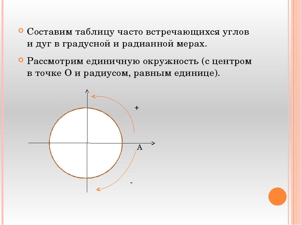 Составим таблицу часто встречающихся углов и дуг в градусной и радианной мер...