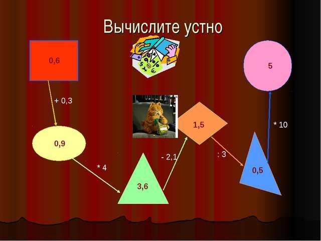 Вычислите устно 0,6 + 0,3 0,9 * 4 3,6 - 2,1 1,5 : 3 0,5 * 10 5
