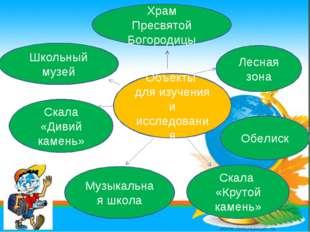 * Объекты для изучения и исследования Школьный музей Скала «Дивий камень» Лес