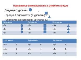 Оценивание деятельности в учебном модуле Задания 1уровня- , средней сложности
