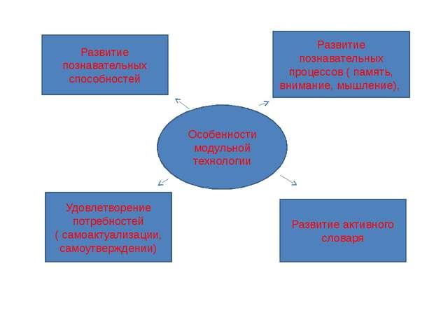 Особенности модульной технологии Развитие познавательных способностей Удовле...
