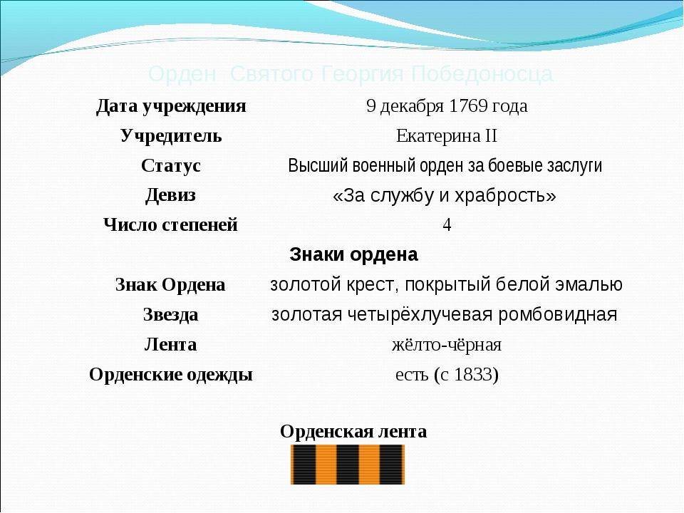 Орден Святого Георгия Победоносца Дата учреждения9 декабря 1769 года Учредит...
