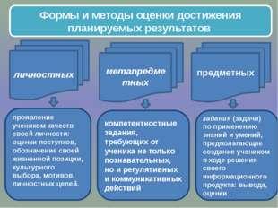 личностных метапредметных предметных проявление учеником качеств своей лично