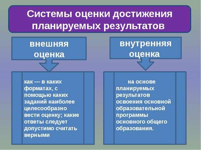 внешняя оценка внутренняя оценка как — в каких форматах, с помощью каких зад...