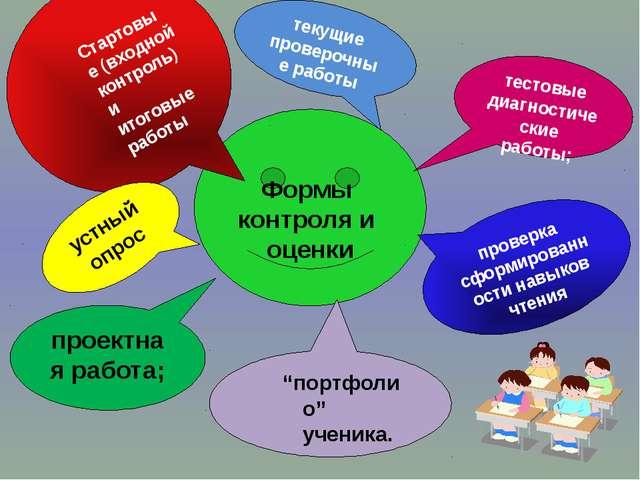 Формы контроля и оценки Стартовые (входной контроль) и итоговые работы устны...