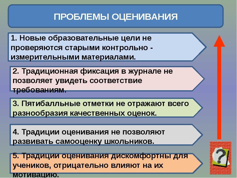 ПРОБЛЕМЫ ОЦЕНИВАНИЯ 1. Новые образовательные цели не проверяются старыми кон...