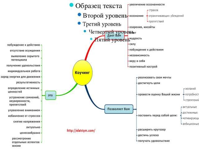 05.01.2014 Хлыстун Галина Петровна