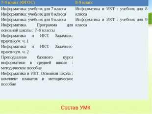 Состав УМК 7-9 класс (ФГОС) 8-9 класс Информатика: учебник для 7 класса Инфор