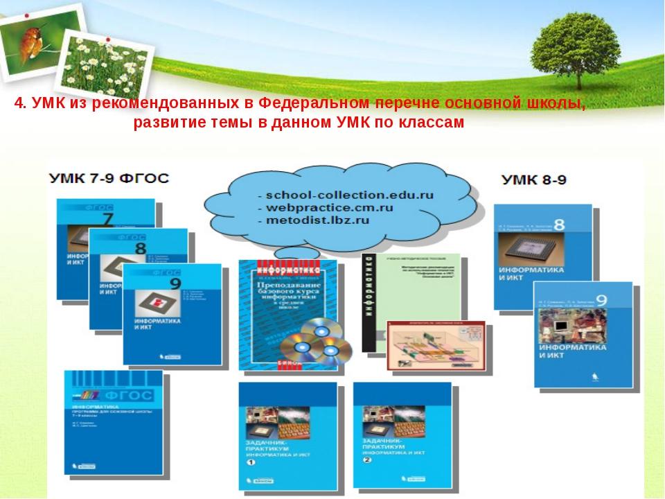 4. УМК из рекомендованных в Федеральном перечне основной школы, развитие тем...