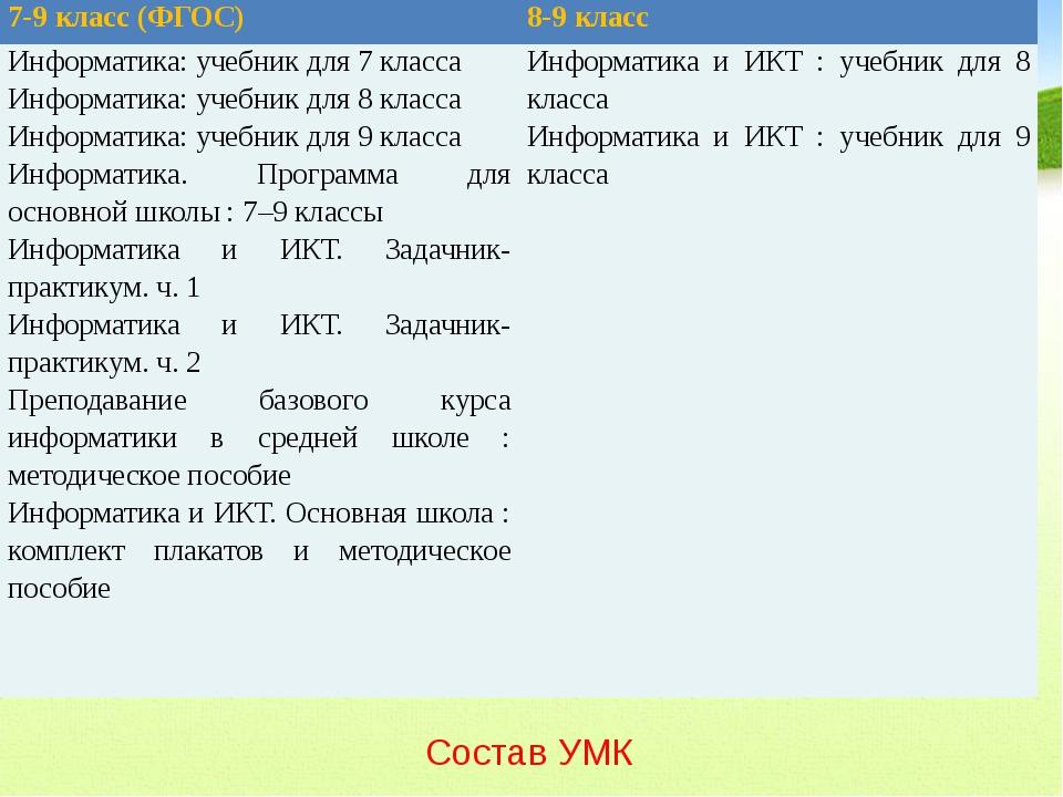Состав УМК 7-9 класс (ФГОС) 8-9 класс Информатика: учебник для 7 класса Инфор...