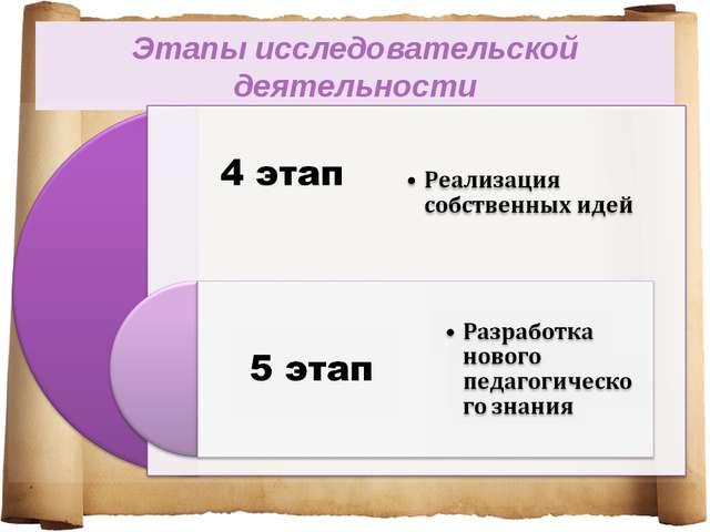 Этапы исследовательской деятельности