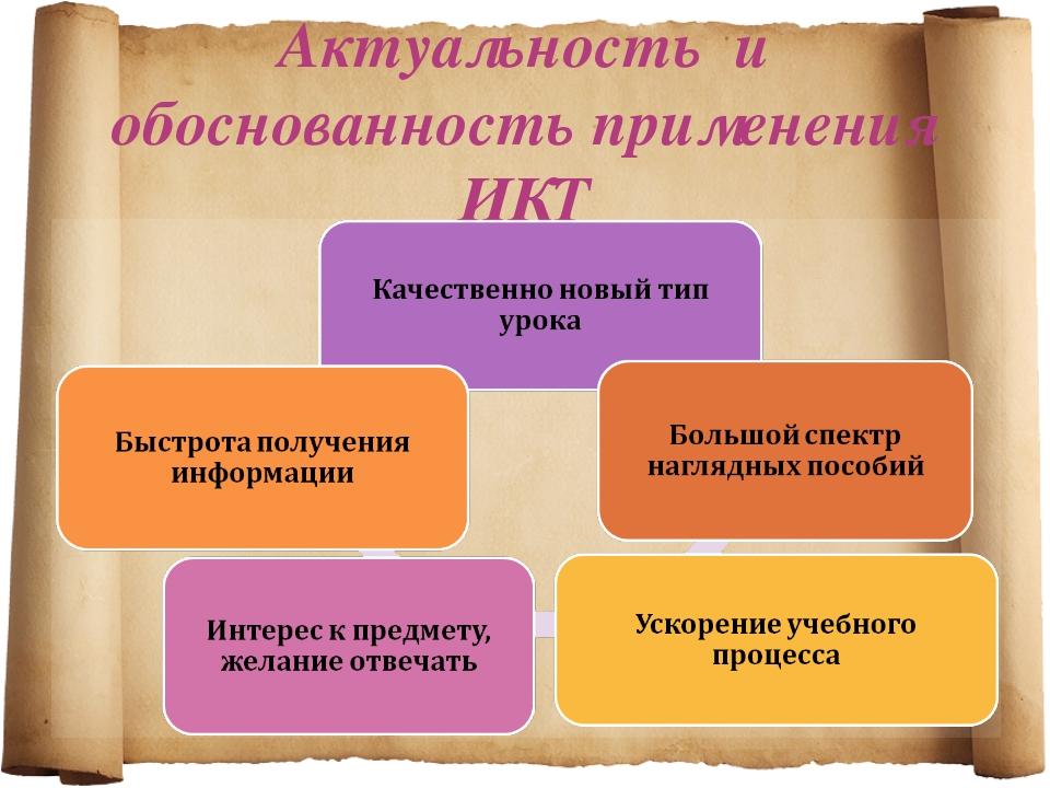 Актуальность и обоснованность применения ИКТ