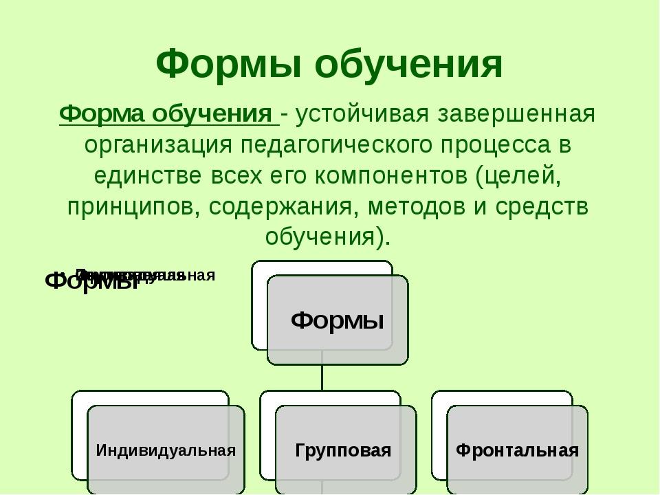 Формаобучения - устойчивая завершенная организация педагогического процесса...
