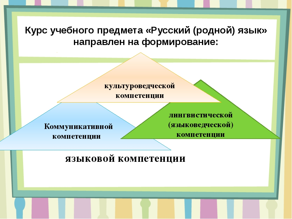Курс учебного предмета «Русский (родной) язык» направлен на формирование: Ком...
