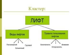 Кластер: ЛИФТ Виды лифтов Правила пользования лифтом Пассажирский Грузовой Ос