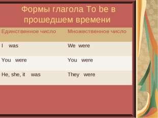 Формы глагола To be в прошедшем времени Единственное числоМножественное числ