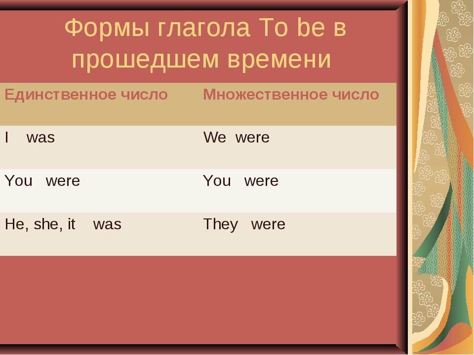 Формы глагола To be в прошедшем времени Единственное числоМножественное числ...
