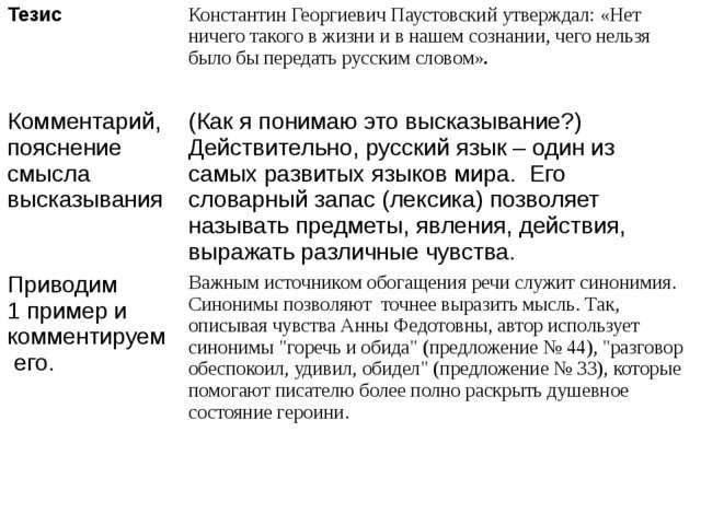 Тезис Константин Георгиевич Паустовский утверждал: «Нет ничего такого в жизни...