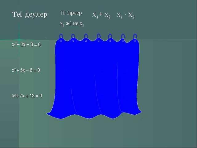 Теңдеулер Түбірлер х1 және х2 х1+ х2 х1 · х2 х2 – 2х – 3 = 0 3 пен -12-...