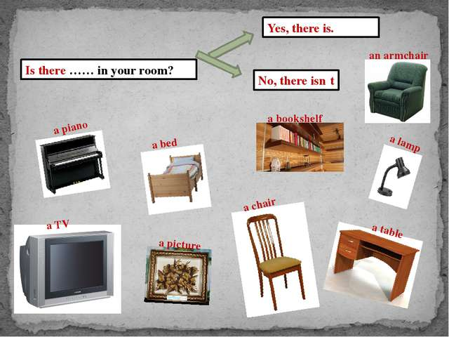 Is there …… in your room? Yes, there is. No, there isn΄t a piano a TV a bed a...