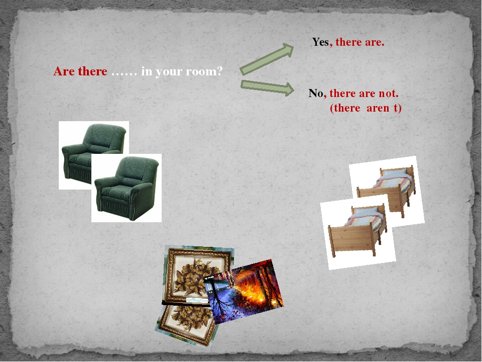Are there …… in your room? Yes, there are. No, there are not. (there aren΄t)