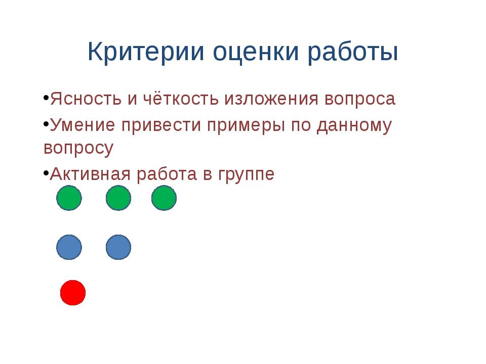 Критерии оценки работы Ясность и чёткость изложения вопроса Умение привести п...