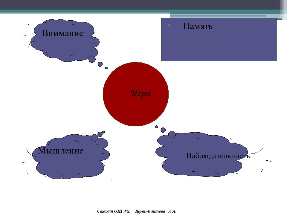 Функции игры: развлекательная (основная функция игры – развлечь, доставить уд...