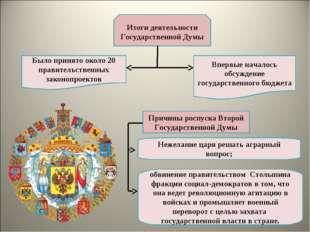 Итоги деятельности Государственной Думы Было принято около 20 правительственн