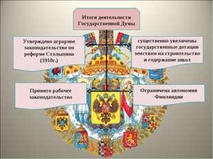 Итоги деятельности Государственной Думы Утверждено аграрное законодательство