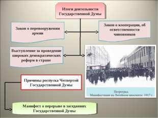 Итоги деятельности Государственной Думы Закон о перевооружении армии Закон о
