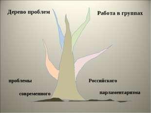 Дерево проблем проблемы Российского современного парламентаризма Работа в гру