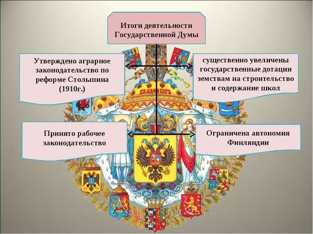 Итоги деятельности Государственной Думы Утверждено аграрное законодательство...