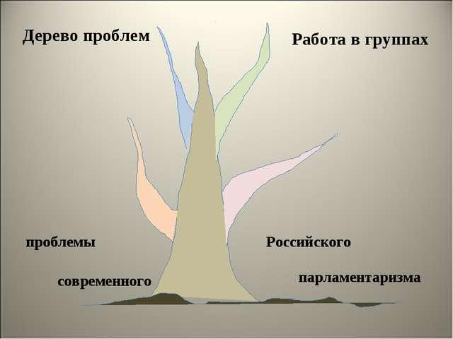 Дерево проблем проблемы Российского современного парламентаризма Работа в гру...