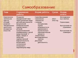 Самообразование Тема Содержание работы Форма работы Сроки Форма отчета Компле