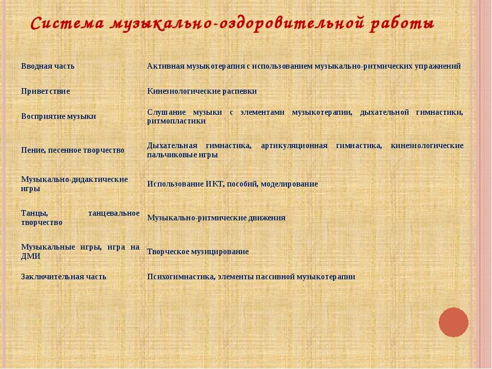 Система музыкально-оздоровительной работы Вводная часть Активная музыкотерапи...