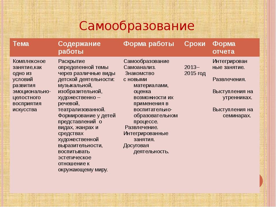 Самообразование Тема Содержание работы Форма работы Сроки Форма отчета Компле...