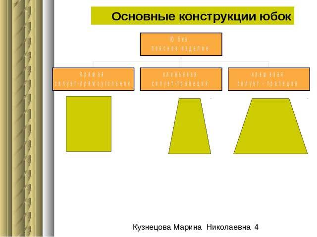 Основные конструкции юбок Кузнецова Марина Николаевна