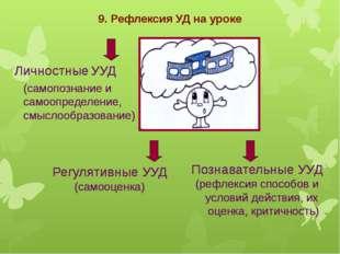 9. Рефлексия УД на уроке Познавательные УУД (рефлексия способов и условий дей