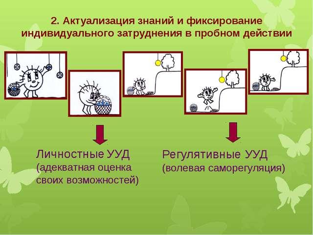 2. Актуализация знаний и фиксирование индивидуального затруднения в пробном д...