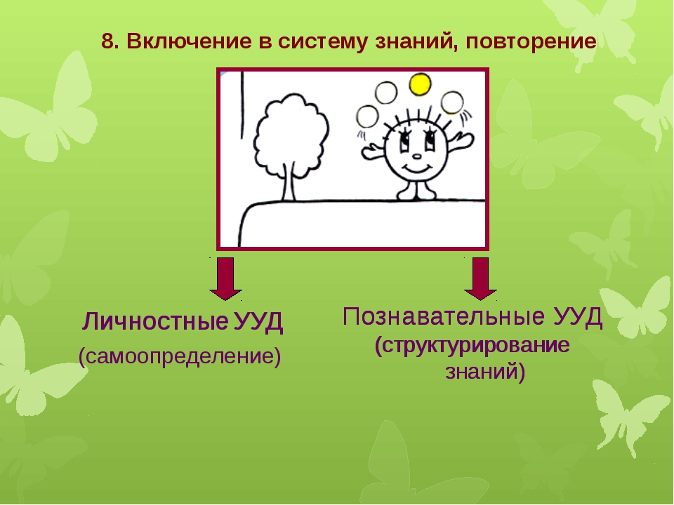 8. Включение в систему знаний, повторение Личностные УУД (самоопределение) По...