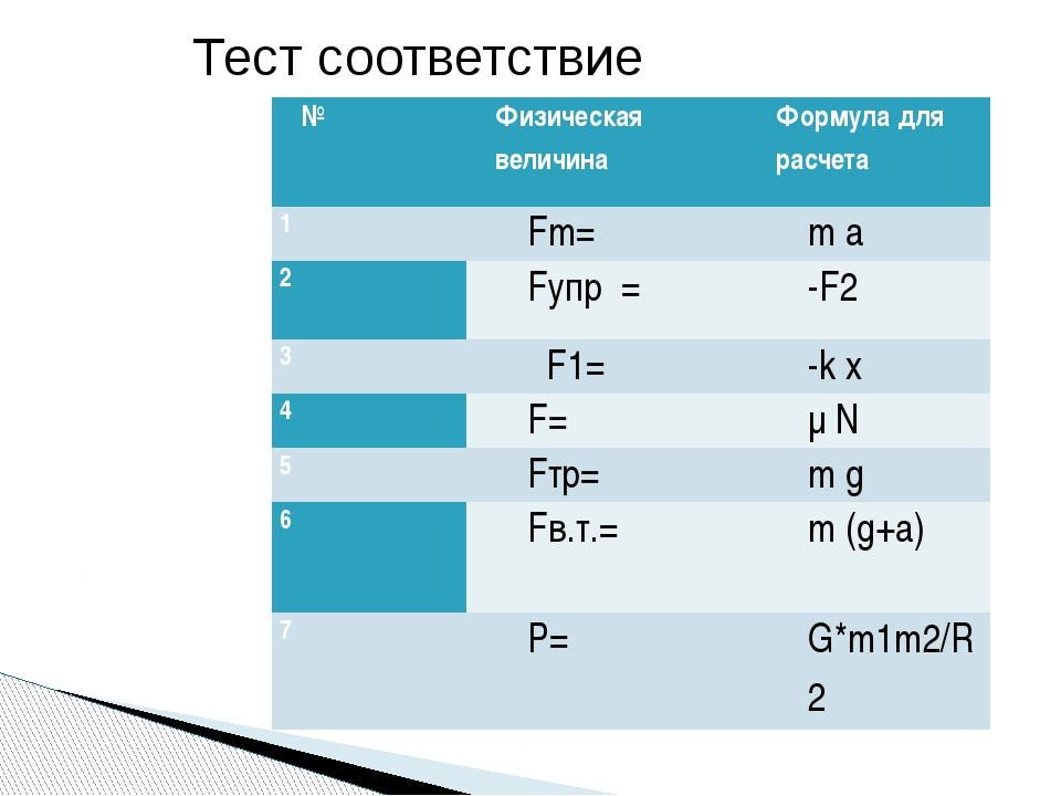 Тест соответствие № Физическая величина Формула для расчета 1 Fm= m a 2 Fупр=...