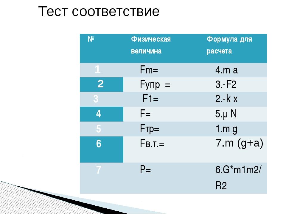 Тест соответствие № Физическая величина Формула для расчета 1 Fm= 4.ma 2 Fупр...