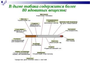 В дыме табака содержится более 80 ядовитых веществ: