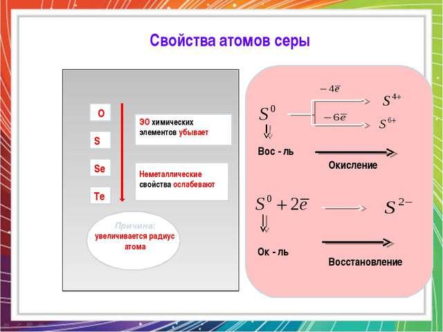 Свойства атомов серы O S Se Te ЭО химических элементов убывает Неметаллически...