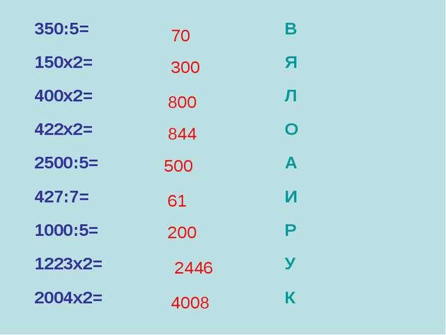 350:5=В 150х2=Я 400х2=Л 422х2=О 2500:5=А 427:7=И 1000:5=Р 1223х...