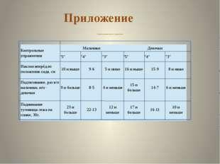 Учебные нормативы по гимнастике Приложение Контрольные упражнения Мальчики Д