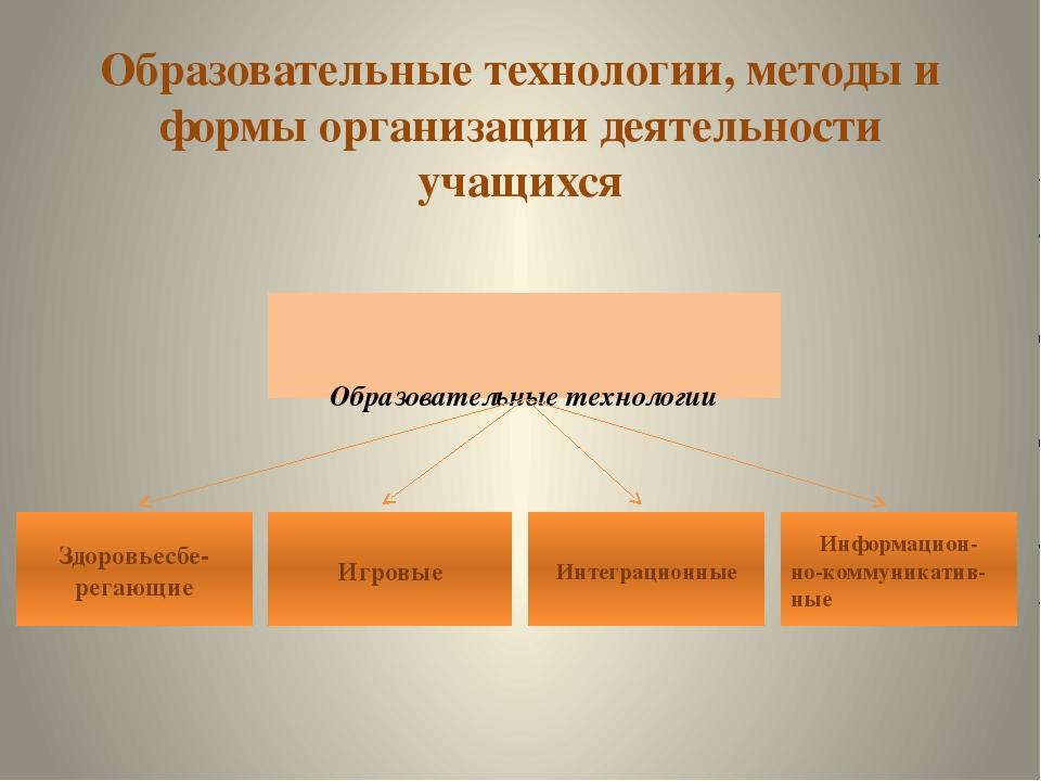 Образовательные технологии, методы и формы организации деятельности учащихся...
