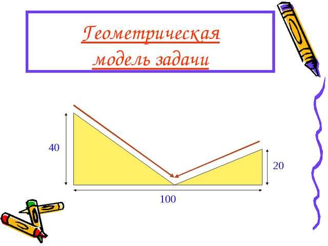 Геометрическая модель задачи 40 100 20
